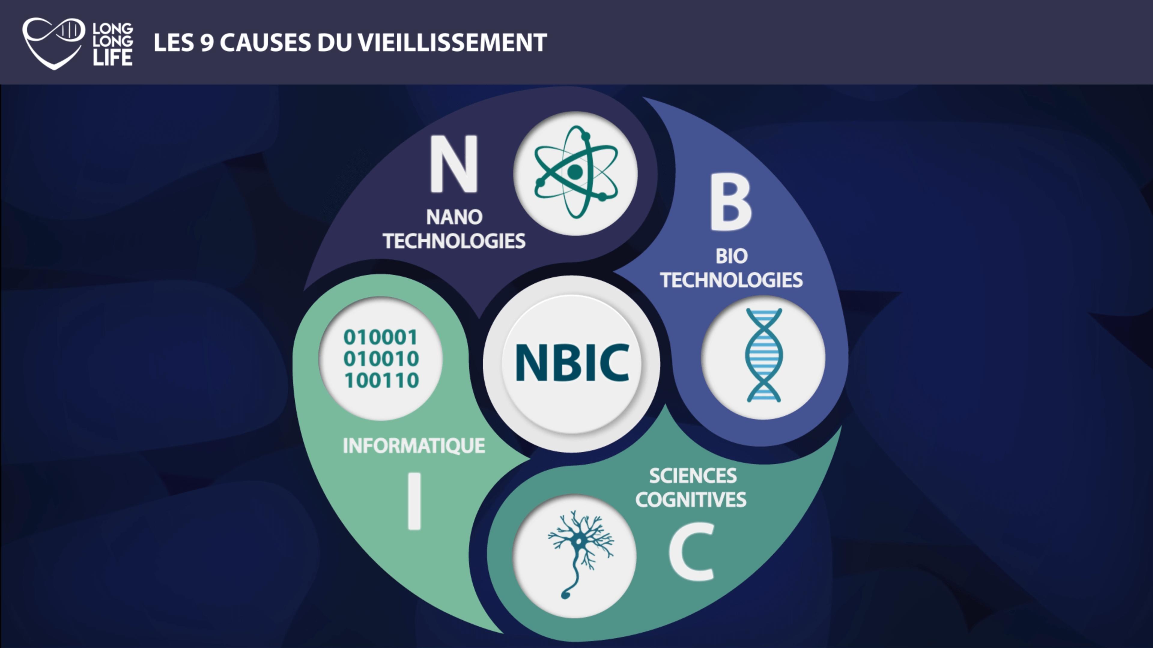 ADN 9 causes du vieillissement Long Long Life longévité transhumanisme NBIC