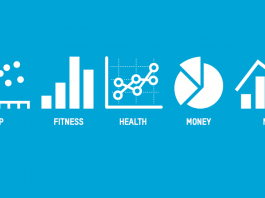 quantified-self-featured-image